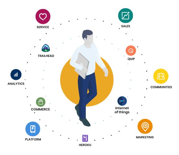 salesforce icons around the human